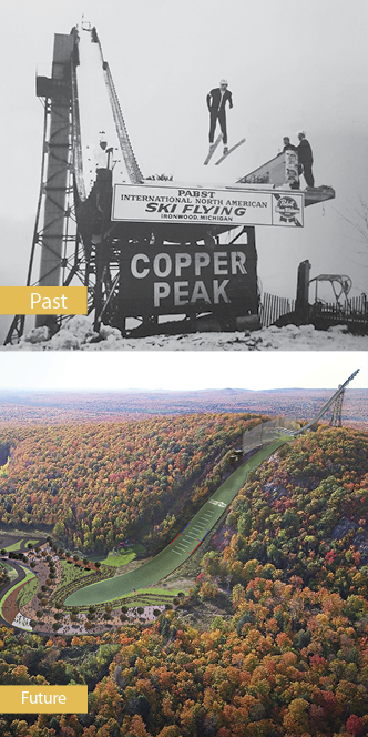 Copper peak past and future comparision